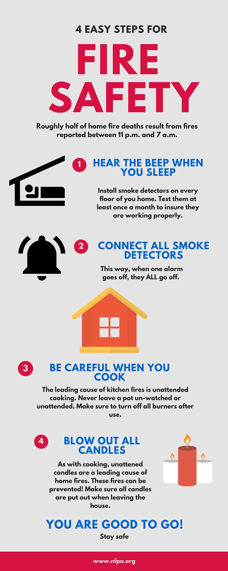 It's Fire Prevention Week: 5 Tips for Preventing Fires